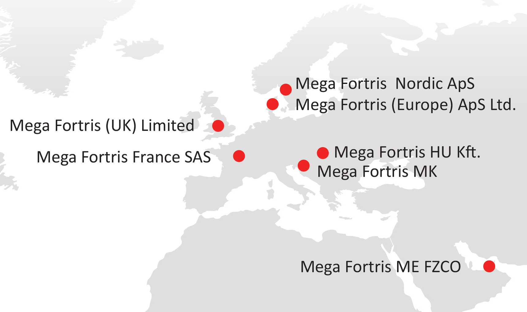 Mega Fortris Europe Locations